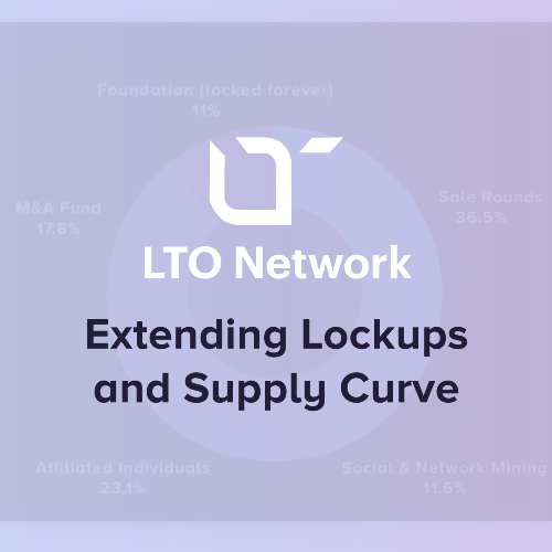 Se ha reducido el Supply de LTO Network